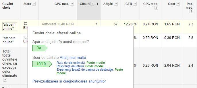 Reclama Pe Google Gratis