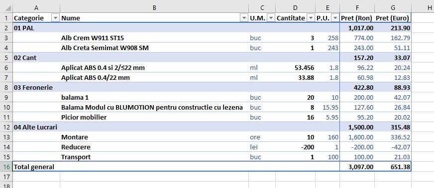 EasyMob – Calculator Excel pentru Ofertare Debitare Pal Mobila la Comanda